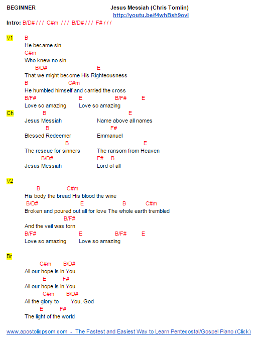 oh tthe blood of jesus chords pdf